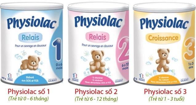 Nhà phân phối sữa Physiolac nhập khẩu của Pháp chính hãng